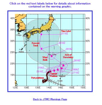Joint Typhoon Warning Center  JTWC 2